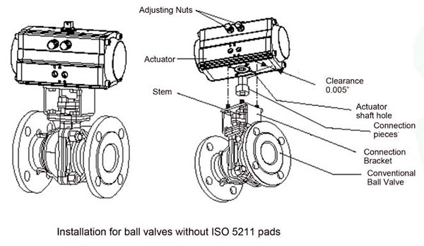 Actuated Ball Valves - Ball Valve with AT063SC Actuator